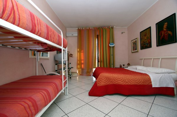 Air Bnb Private Room Average Price